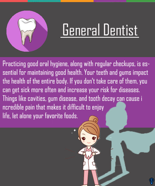 General Dentistry Can Prevent Harmful Infections